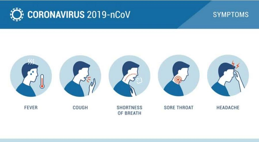 Latest advice about traveling to Vietnam in the midst of the Coronavirus