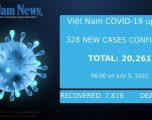 Methods on Covid-19 epidemic related to Vietnam visa